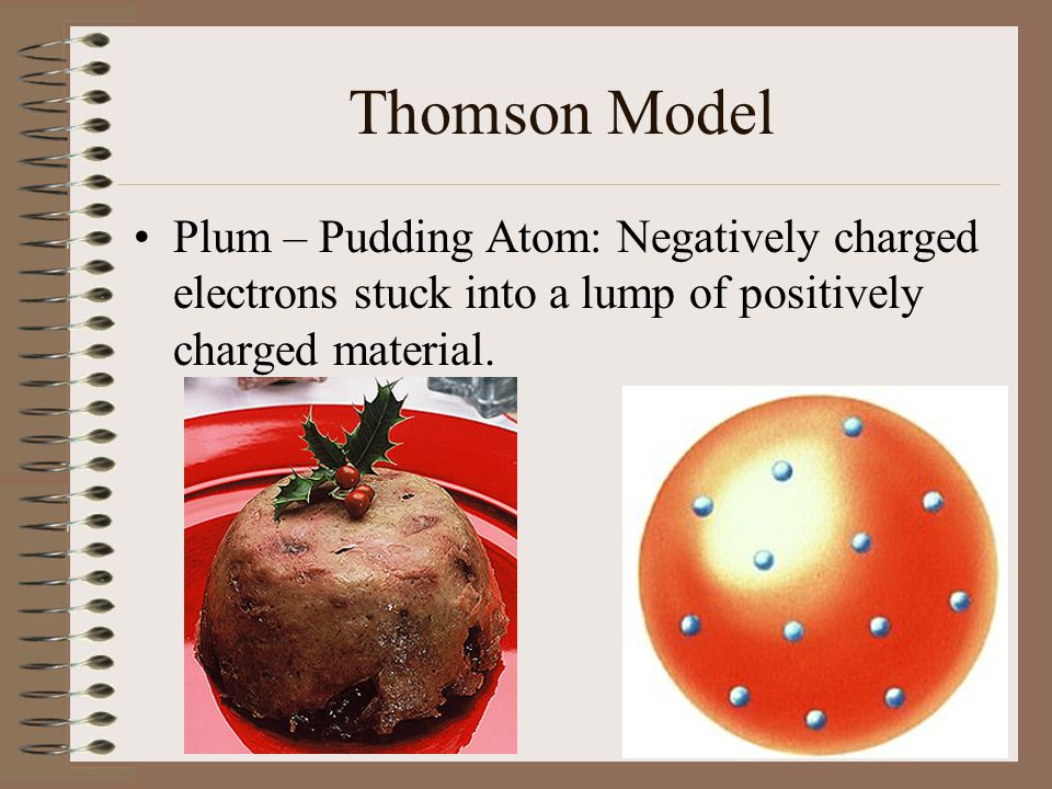 Thomson Model Plum – Pudding Atom: Negatively charged electrons stuck into a lump of positively charged material.