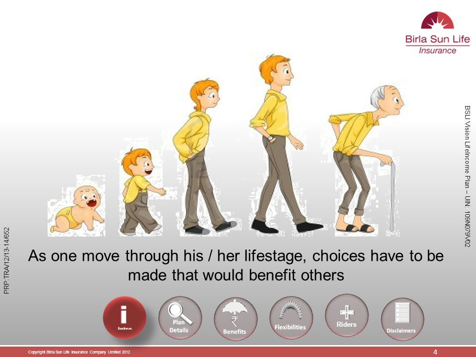 Copyright Birla Sun Life Insurance Company Limited 2012 15 BSLI Vision LifeIncome Plan – UIN: 109N079V02 PRP:TRA/12/13-14/652 Riders Maturity BenefitIn the event the life insured survives to the end of the policy term, BSLI will pay  Sum Assured (1) ; plus  Terminal bonus (if any) Surrender Benefit  Higher of Guaranteed Surrender Value or  Special Surrender Value Guaranteed Surrender Value = Percentage of total premiums paid (excluding service tax & underwriting extras) plus surrender value of accrued regular bonuses less survival benefit already paid..