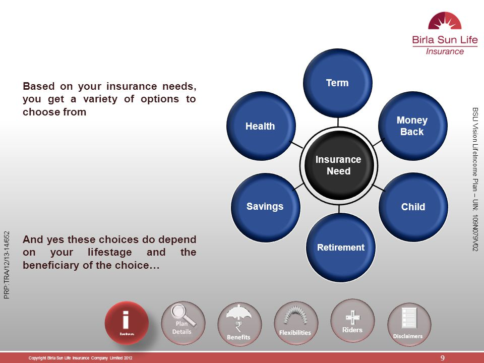 Copyright Birla Sun Life Insurance Company Limited 2012 10 BSLI Vision LifeIncome Plan – UIN: 109N079V02 PRP:TRA/12/13-14/652 Life just got simpler BSLI brings a unique plan that would fit your insurance need …irrespective of your lifestage or the beneficiary Presenting BSLI Vision LifeIncome Plan Riders