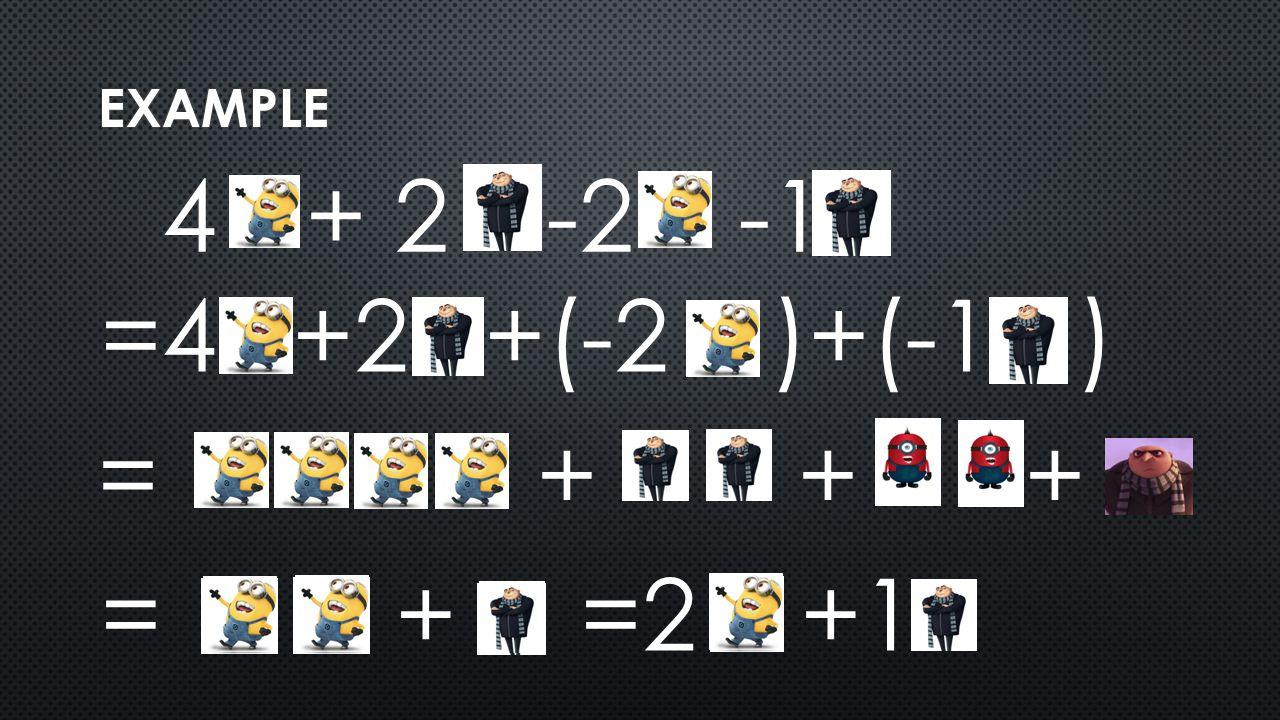=4 +2+(-2 )+(-1 ) Good Movies = + + + 4 + 2-2-1 = + =2 +1