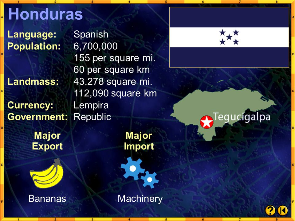 FYI 1 HondurasHonduras Many Hondurans communicate by placing messages on the radio.