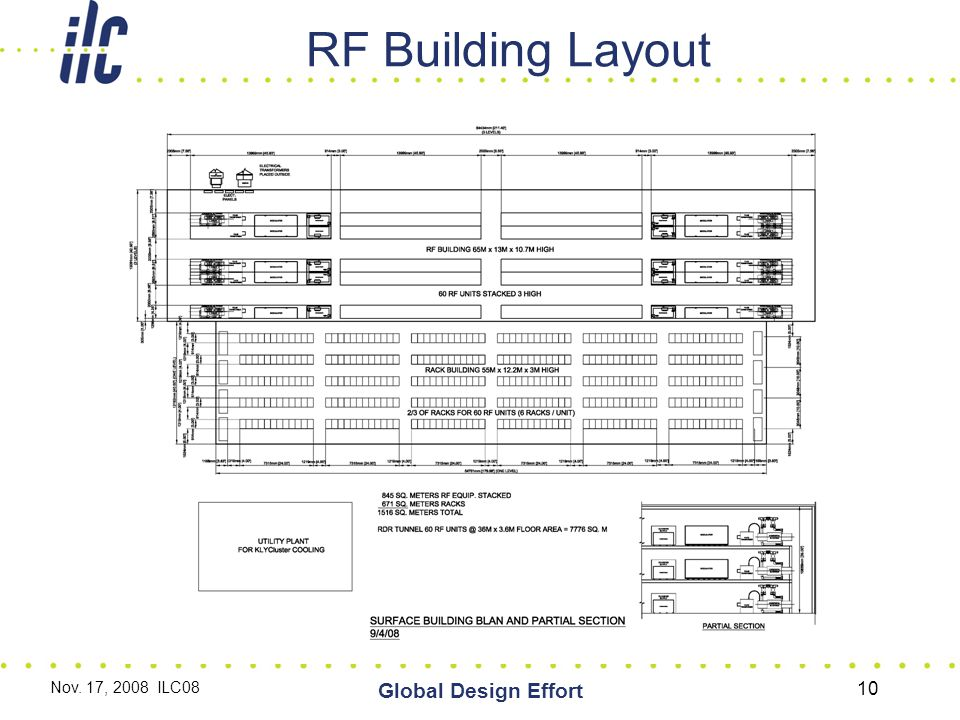RF Building Layout Nov. 17, 2008 ILC08 Global Design Effort 10