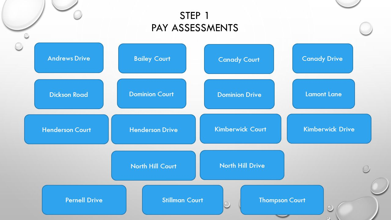 STEP 1 PAY ASSESSMENTS Canady Drive Andrews Drive Bailey Court Canady Court Henderson Court Dominion Drive Kimberwick CourtKimberwick Drive Pernell Drive Lamont Lane Dominion Court Thompson Court Dickson Road Stillman Court Henderson Drive North Hill Court North Hill Drive
