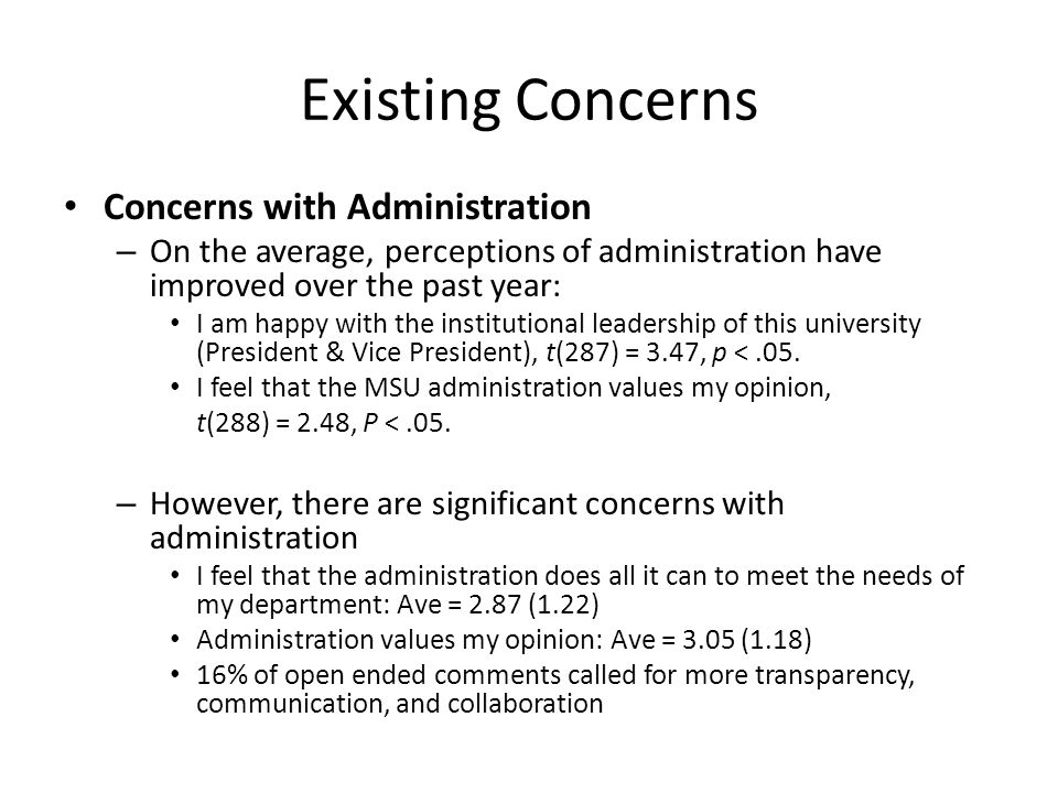 Existing Concerns Concerns with Administration – On the average, perceptions of administration have improved over the past year: I am happy with the institutional leadership of this university (President & Vice President), t(287) = 3.47, p <.05.