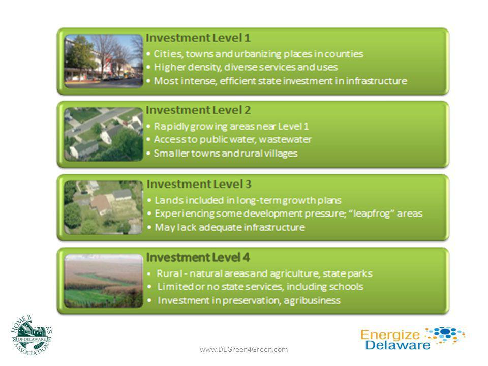 Acceptable Green Rebate Certification Programs 1.LEED for Homes, per Rebate Table 2.Energy Star 3.0 with HERS score 59 or lower, per Rebate Table 3.HERS Certification score 59 or lower, per Rebate Table.
