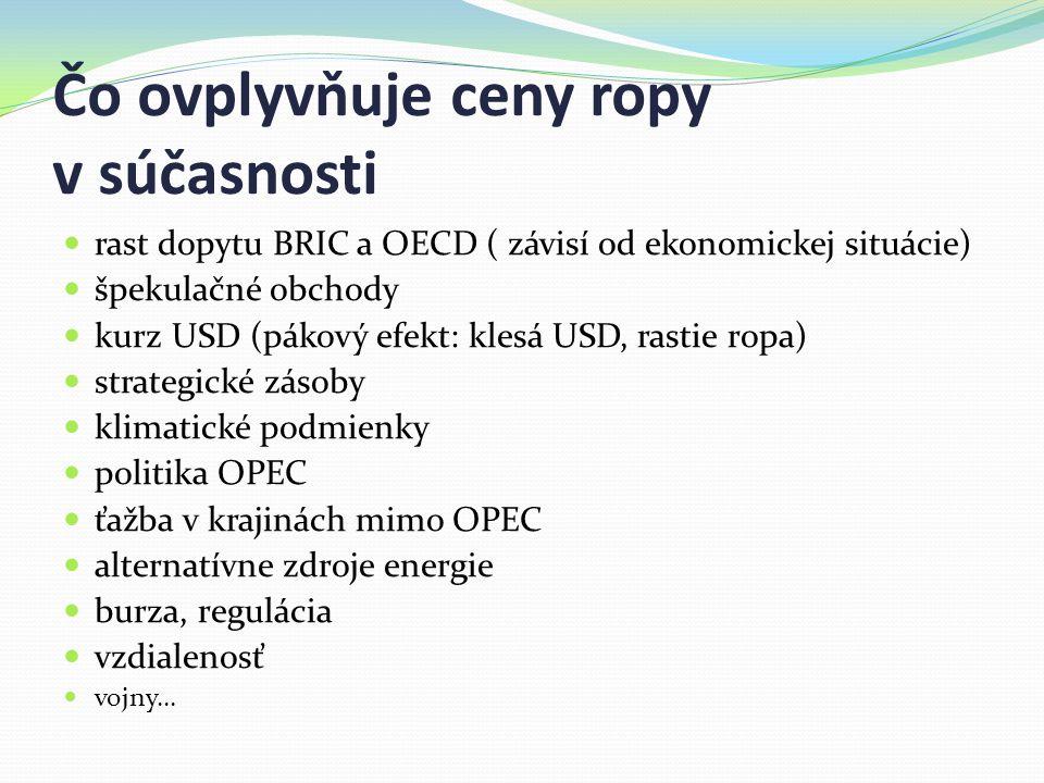 Čo ovplyvňuje ceny ropy v súčasnosti rast dopytu BRIC a OECD ( závisí od ekonomickej situácie) špekulačné obchody kurz USD (pákový efekt: klesá USD, rastie ropa) strategické zásoby klimatické podmienky politika OPEC ťažba v krajinách mimo OPEC alternatívne zdroje energie burza, regulácia vzdialenosť vojny...