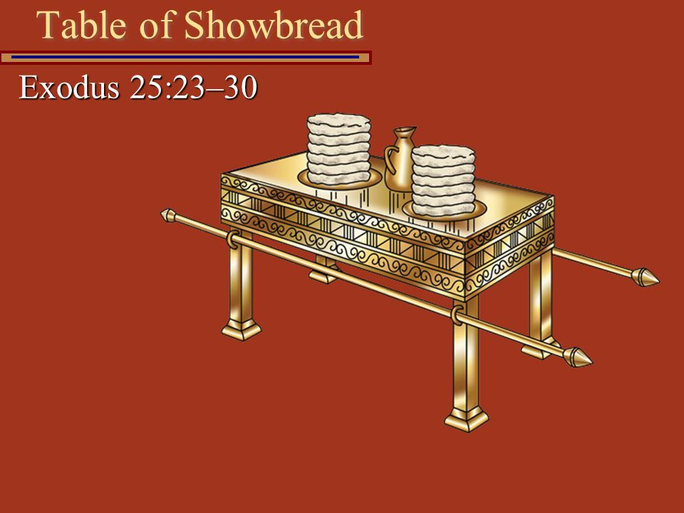 Exodus 25:23–30 ME Table of Showbread