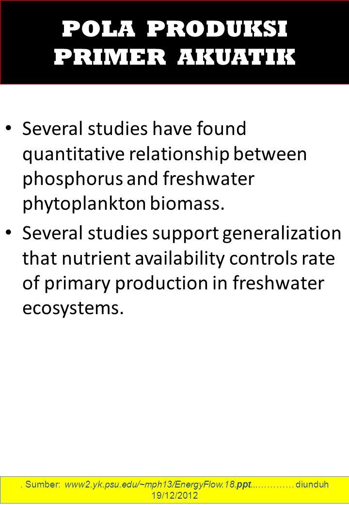 POLA PRODUKSI PRIMER AKUATIK Several studies have found quantitative relationship between phosphorus and freshwater phytoplankton biomass.