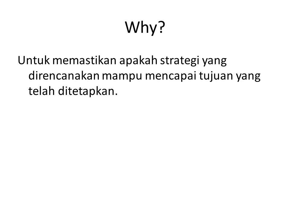 Why? Untuk memastikan apakah strategi yang direncanakan mampu mencapai tujuan yang telah ditetapkan.