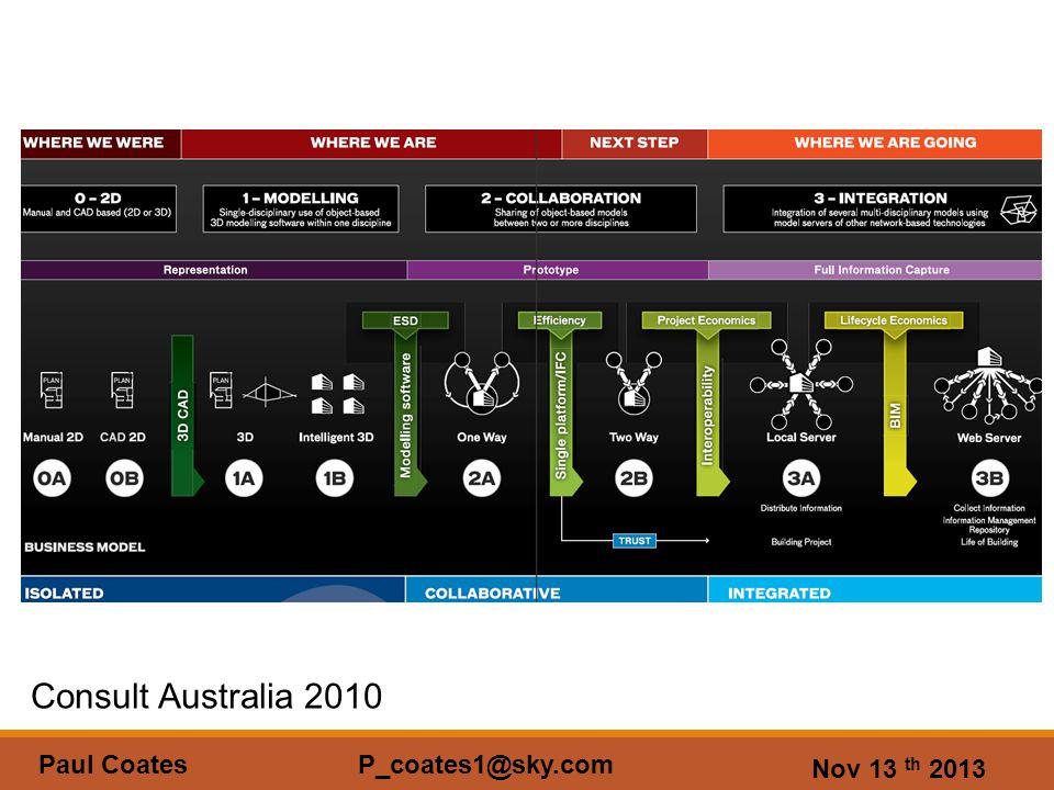 Nov 13 th 2013 Paul Coates P_coates1@sky.com Consult Australia 2010
