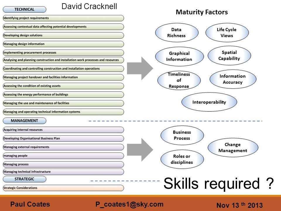 Nov 13 th 2013 Paul Coates P_coates1@sky.com Skills required David Cracknell