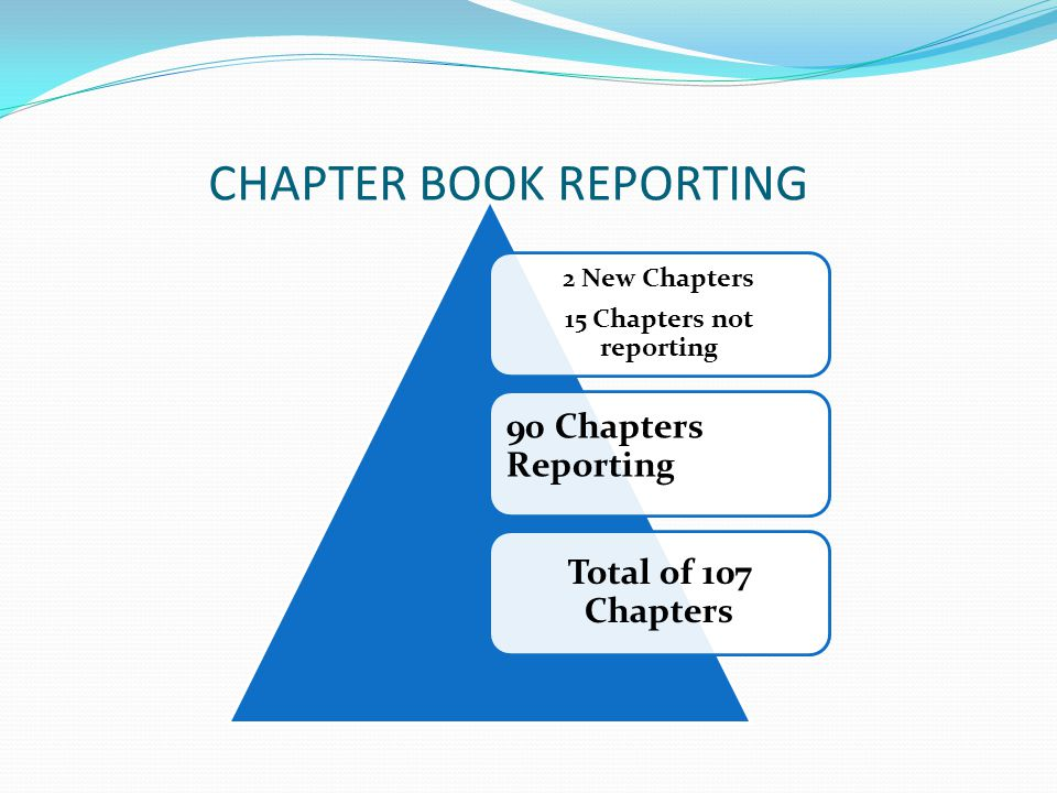 CHAPTER BOOK REPORTING 2 New Chapters 15 Chapters not reporting 90 Chapters Reporting Total of 107 Chapters