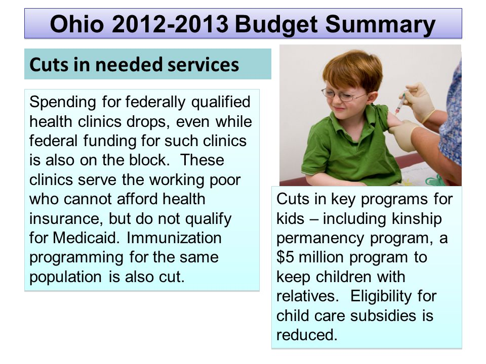 Ohio 2012-2013 Budget Summary Spending for federally qualified health clinics drops, even while federal funding for such clinics is also on the block.
