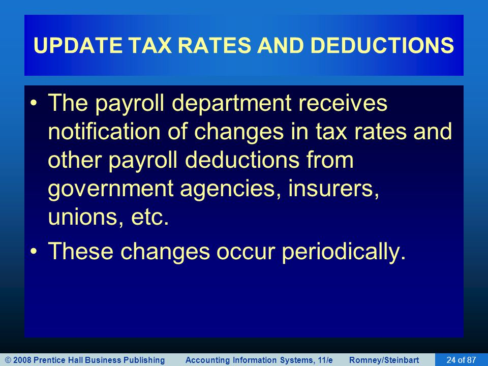 © 2008 Prentice Hall Business Publishing Accounting Information Systems, 11/e Romney/Steinbart24 of 87 UPDATE TAX RATES AND DEDUCTIONS The payroll dep