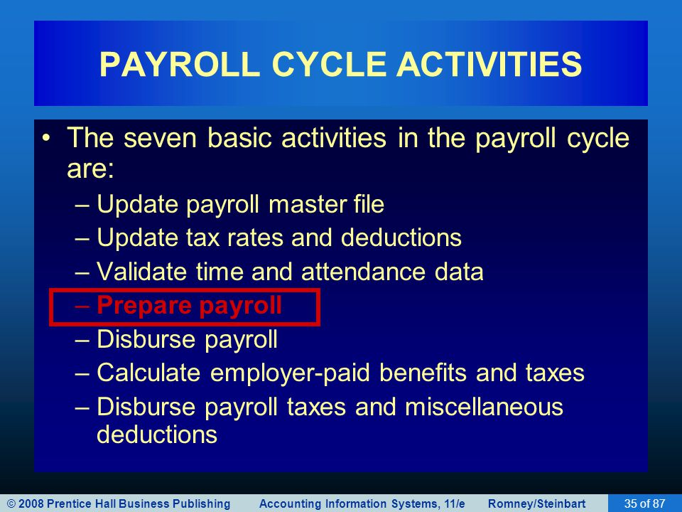 © 2008 Prentice Hall Business Publishing Accounting Information Systems, 11/e Romney/Steinbart35 of 87 PAYROLL CYCLE ACTIVITIES The seven basic activi