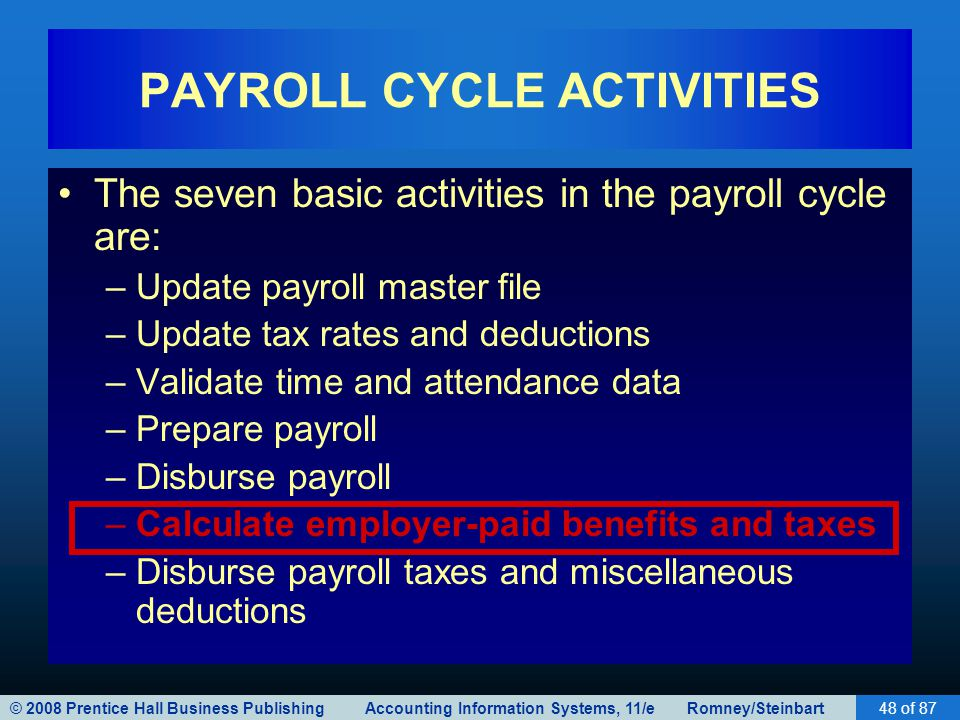 © 2008 Prentice Hall Business Publishing Accounting Information Systems, 11/e Romney/Steinbart48 of 87 PAYROLL CYCLE ACTIVITIES The seven basic activi