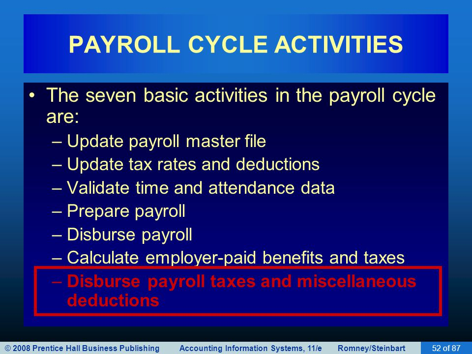 © 2008 Prentice Hall Business Publishing Accounting Information Systems, 11/e Romney/Steinbart52 of 87 PAYROLL CYCLE ACTIVITIES The seven basic activi