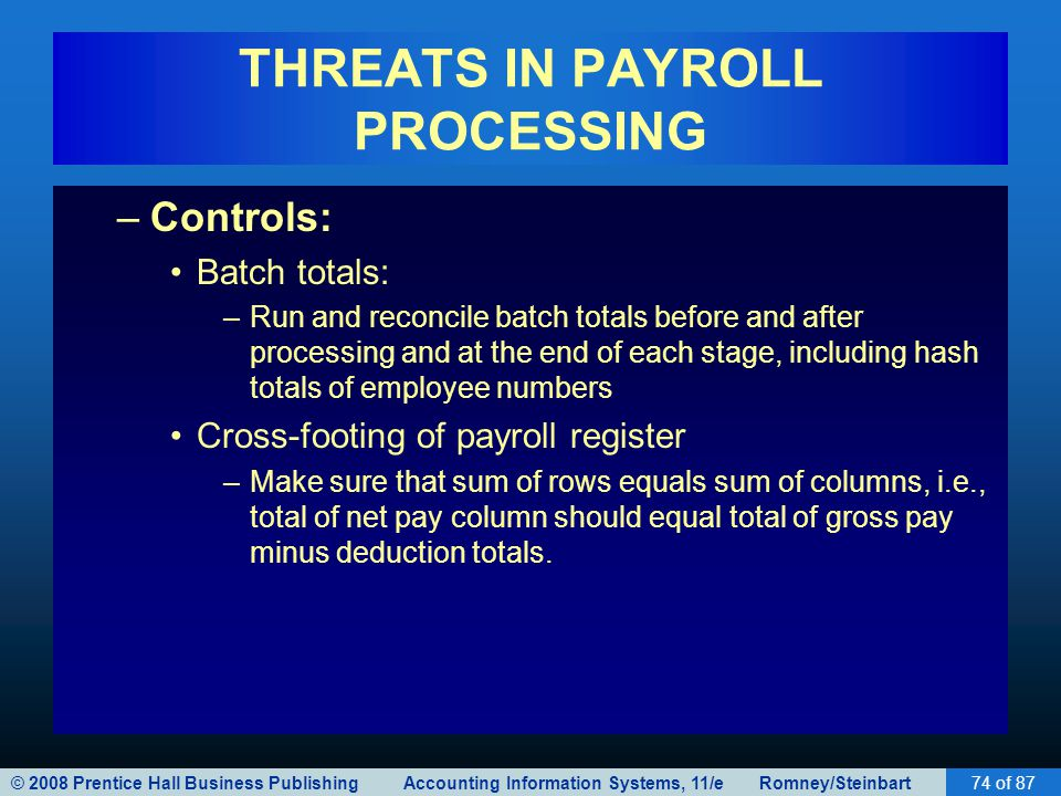 © 2008 Prentice Hall Business Publishing Accounting Information Systems, 11/e Romney/Steinbart74 of 87 THREATS IN PAYROLL PROCESSING –Controls: Batch