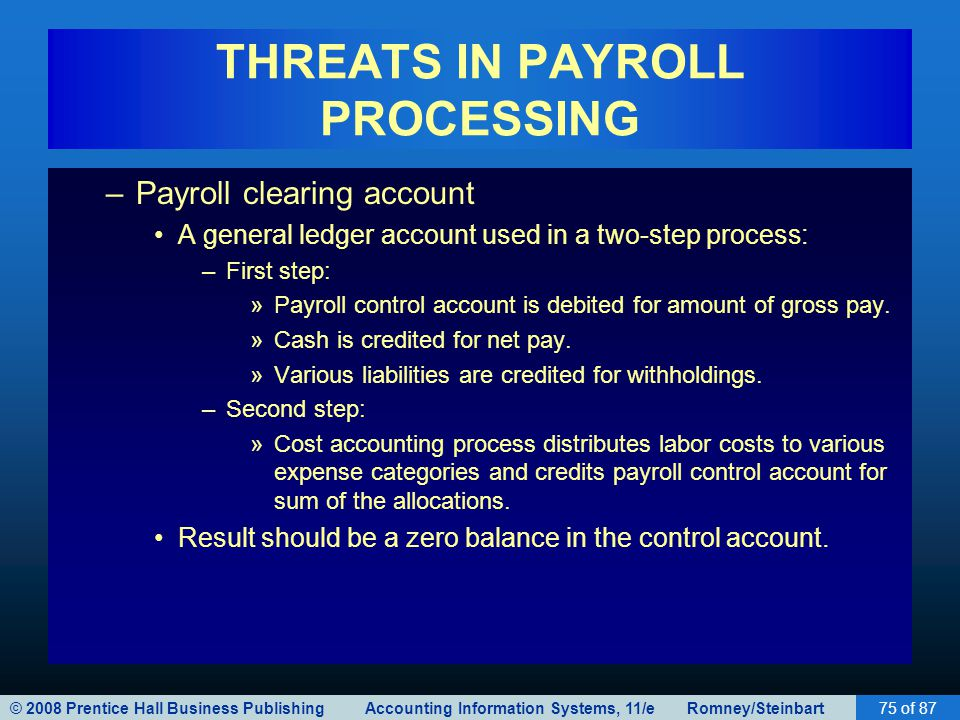 © 2008 Prentice Hall Business Publishing Accounting Information Systems, 11/e Romney/Steinbart75 of 87 THREATS IN PAYROLL PROCESSING –Payroll clearing