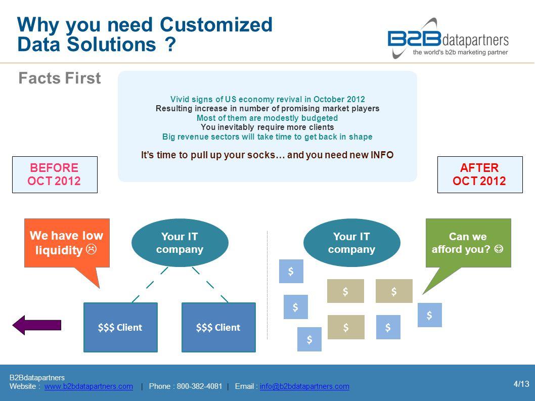 B2Bdatapartners Website : www.b2bdatapartners.com | Phone : 800-382-4081 | Email : info@b2bdatapartners.comwww.b2bdatapartners.cominfo@b2bdatapartners.com 4/13 Facts First BEFORE OCT 2012 Why you need Customized Data Solutions .