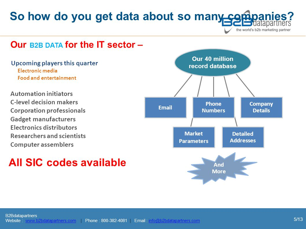 B2Bdatapartners Website : www.b2bdatapartners.com | Phone : 800-382-4081 | Email : info@b2bdatapartners.comwww.b2bdatapartners.cominfo@b2bdatapartners.com 5/13 So how do you get data about so many companies.