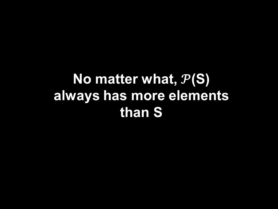 No matter what, (S) always has more elements than S