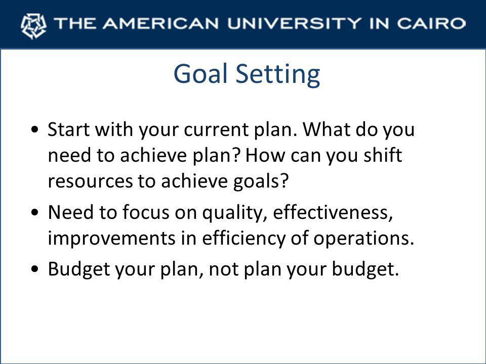 Goal Setting Start with your current plan. What do you need to achieve plan.