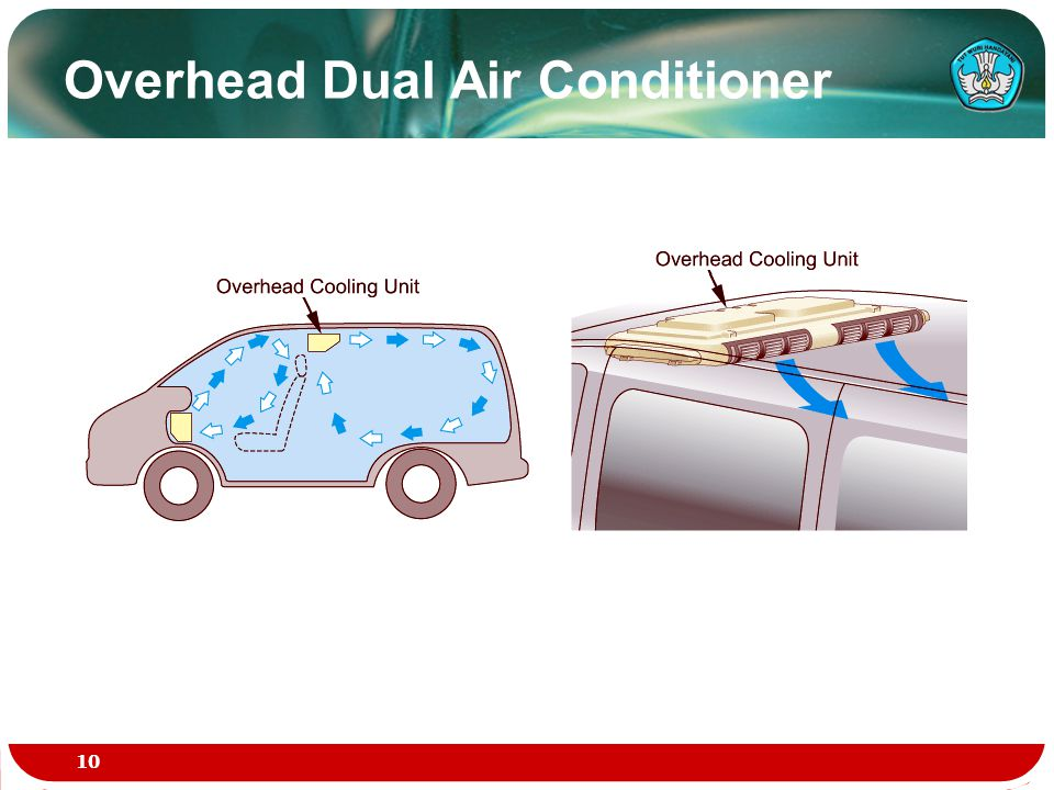 Overhead Dual Air Conditioner 10