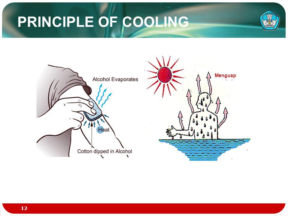 PRINCIPLE OF COOLING Menguap 12
