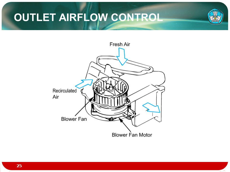 OUTLET AIRFLOW CONTROL 25
