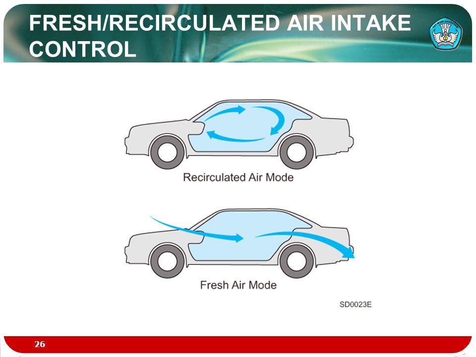 FRESH/RECIRCULATED AIR INTAKE CONTROL 26