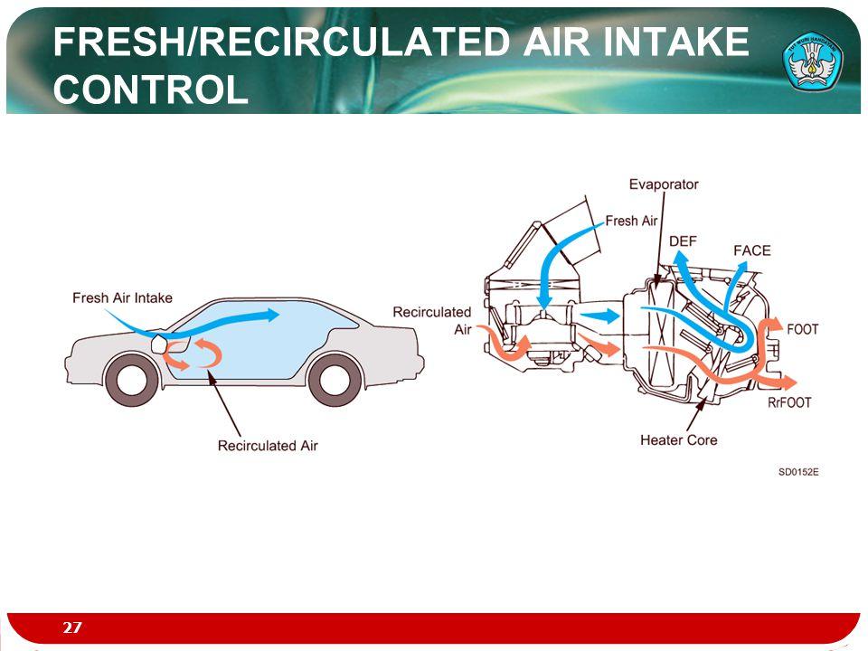 FRESH/RECIRCULATED AIR INTAKE CONTROL 27