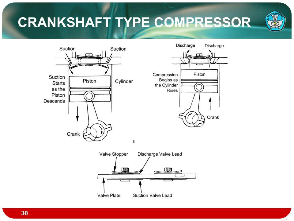 CRANKSHAFT TYPE COMPRESSOR 38
