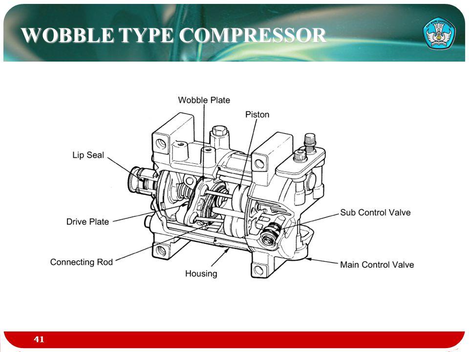 WOBBLE TYPE COMPRESSOR 41