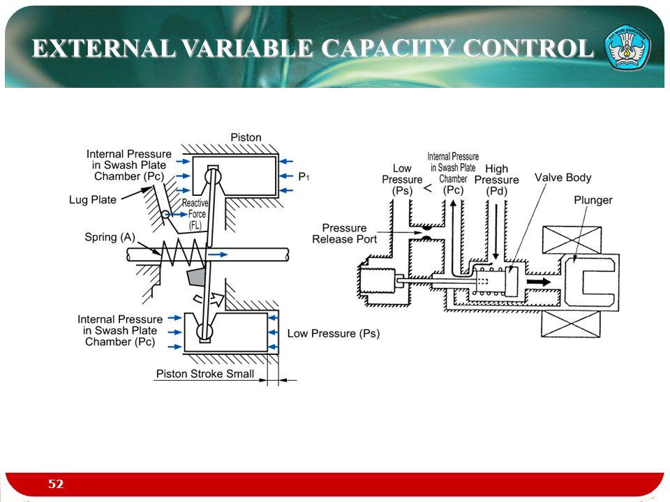 EXTERNAL VARIABLE CAPACITY CONTROL 52
