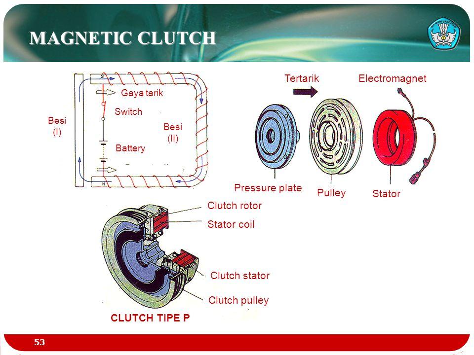 MAGNETIC CLUTCH Tertarik Stator Pulley Pressure plate Electromagnet Clutch stator Clutch pulley CLUTCH TIPE P Stator coil Clutch rotor Gaya tarik Swit