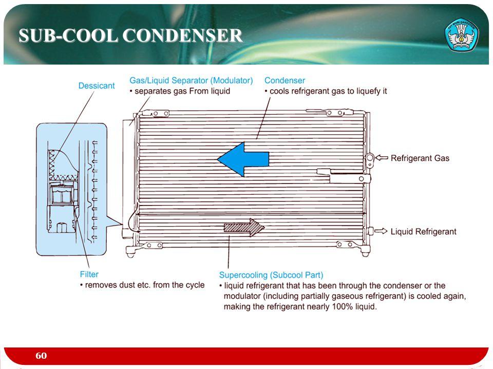 SUB-COOL CONDENSER 60