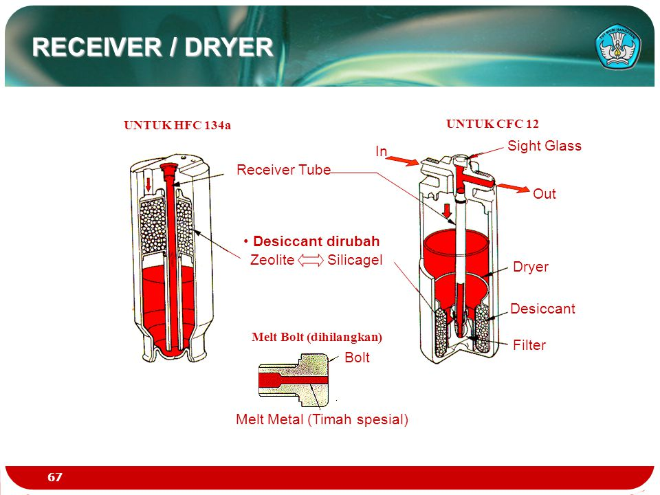 RECEIVER / DRYER UNTUK HFC 134a UNTUK CFC 12 Receiver Tube Desiccant dirubah Zeolite Silicagel Sight Glass Out In Dryer Desiccant Filter Melt Bolt (di