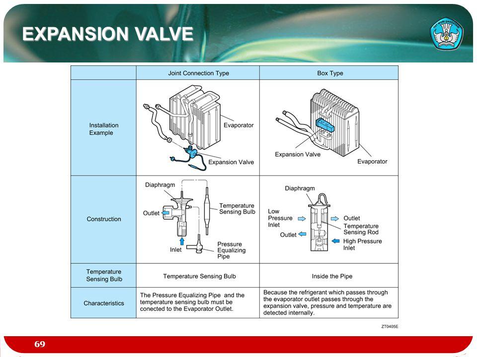 EXPANSION VALVE 69