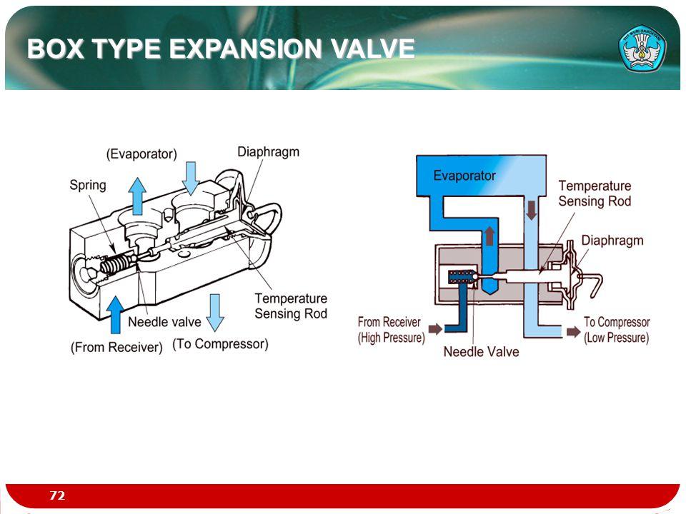 BOX TYPE EXPANSION VALVE 72