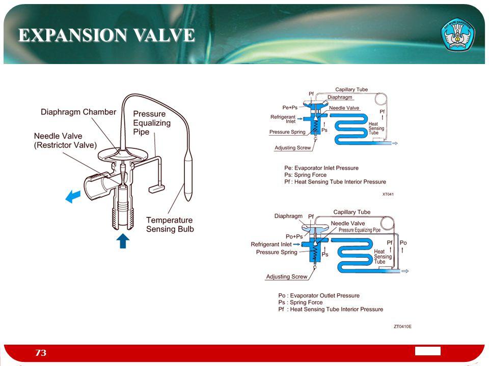 EXPANSION VALVE 73