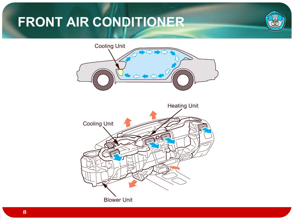 REAR AIR CONDITIONER (COOLER) 9