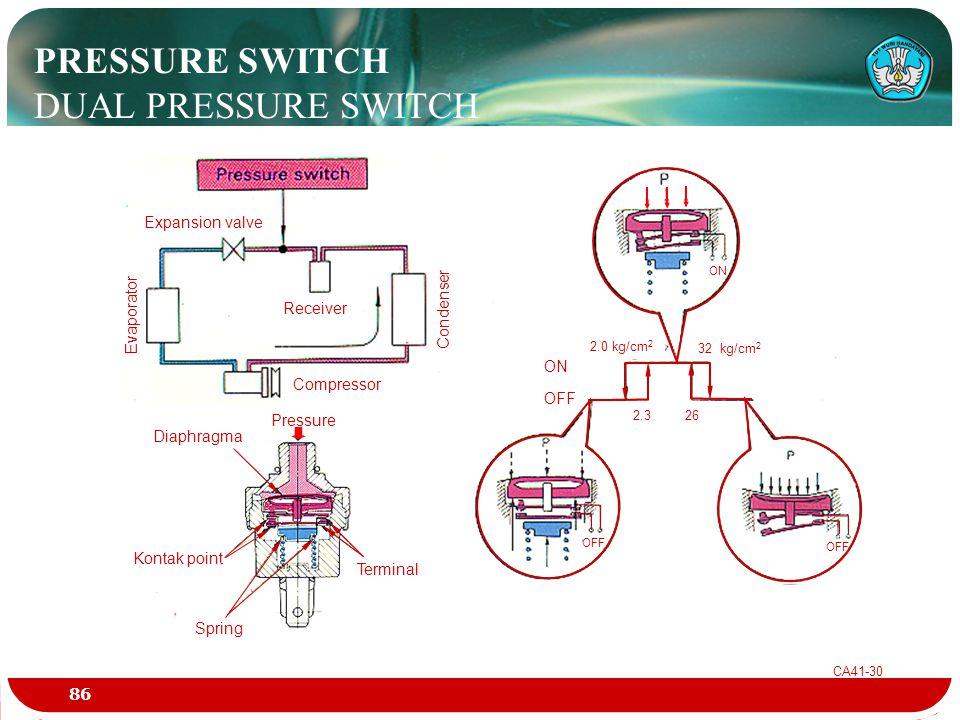 CA41-30 PRESSURE SWITCH DUAL PRESSURE SWITCH Expansion valve Compressor Receiver Condenser Evaporator Terminal Spring Kontak point Diaphragma Pressure