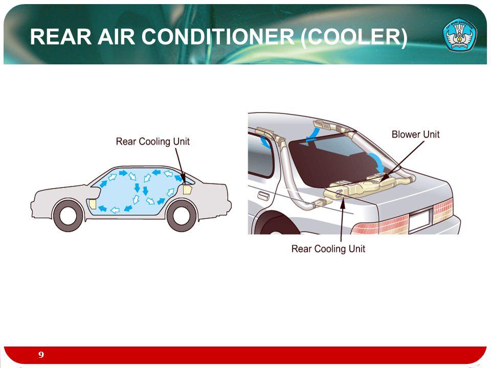 REAR AIR CONDITIONER (COOLER) 9
