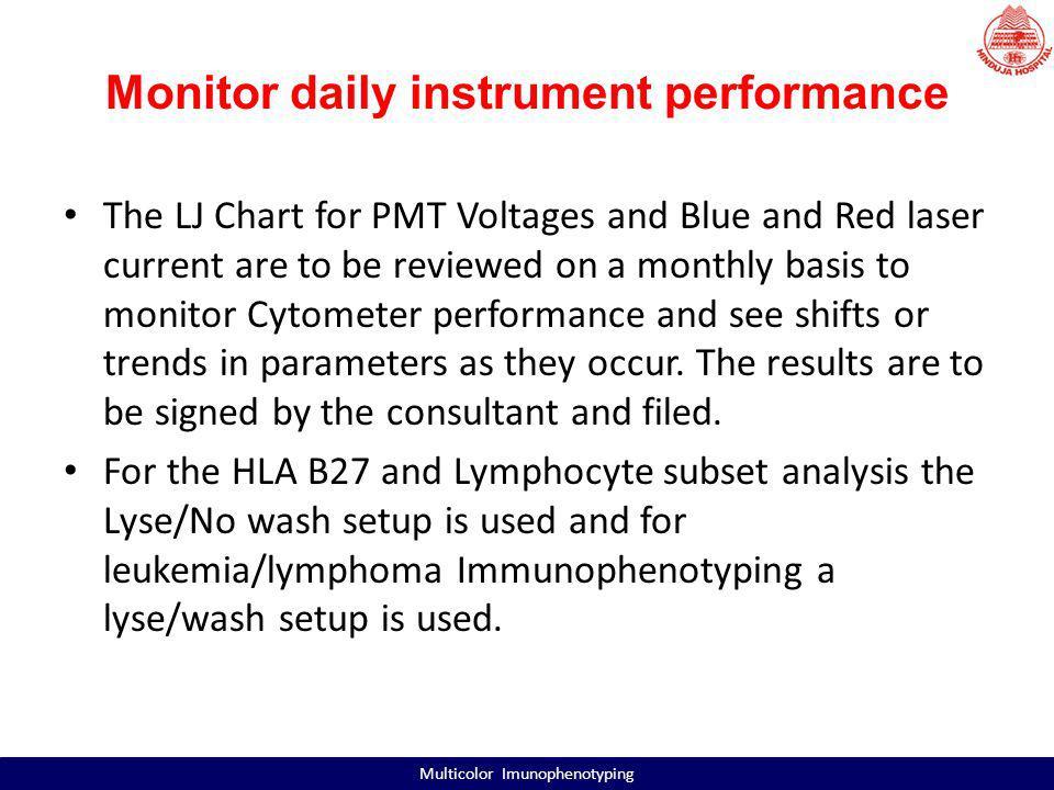 Cytometer setup report