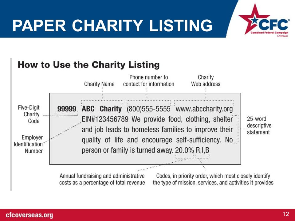 PAPER CHARITY LISTING 12
