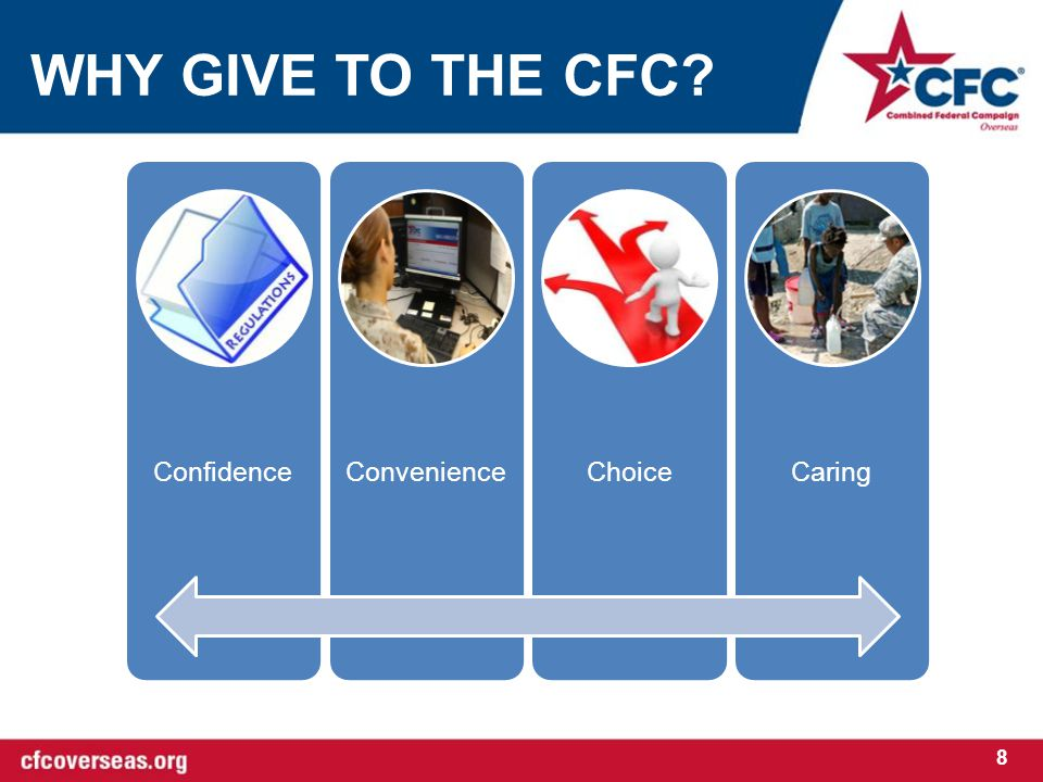 WHY GIVE TO THE CFC 8 ConfidenceConvenienceChoiceCaring