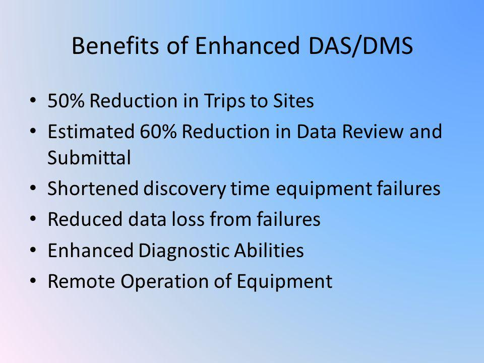 Benefits of Enhanced DAS/DMS 50% Reduction in Trips to Sites Estimated 60% Reduction in Data Review and Submittal Shortened discovery time equipment failures Reduced data loss from failures Enhanced Diagnostic Abilities Remote Operation of Equipment