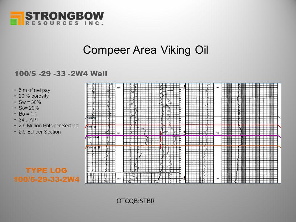 Compeer Area Viking Oil 100/5 -29 -33 -2W4 Well 5 m of net pay 20 % porosity Sw = 30% So= 20% Bo = 1.1 34 o API 2.9 Million Bbls per Section 2.9 Bcf per Section TYPE LOG 100/5-29-33-2W4 OTCQB:STBR