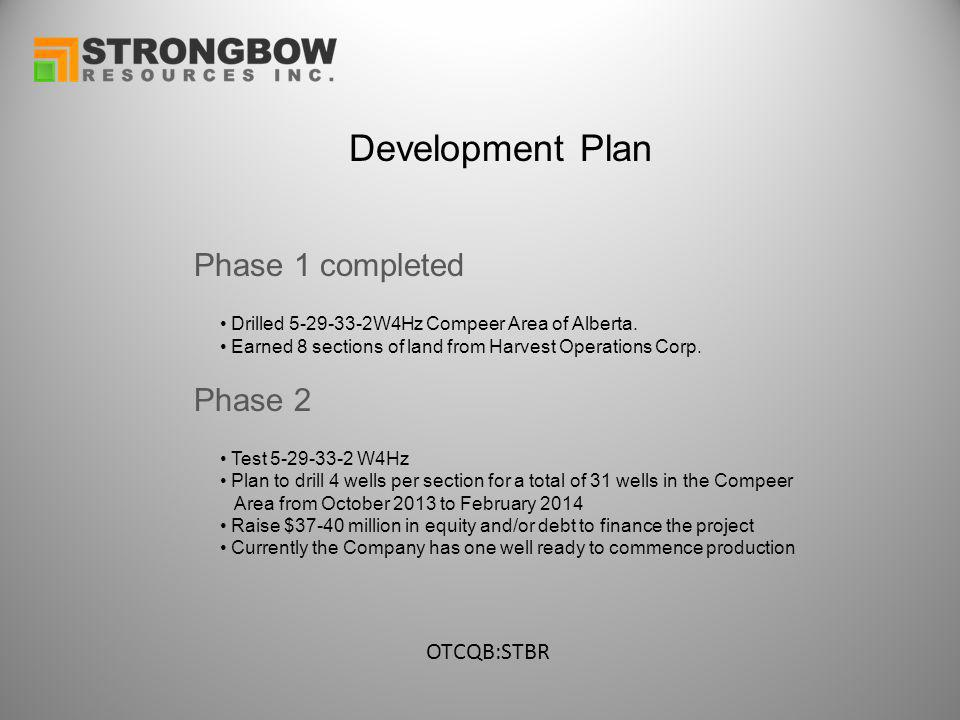 Development Plan OTCQB:STBR Phase 1 completed Drilled 5-29-33-2W4Hz Compeer Area of Alberta.
